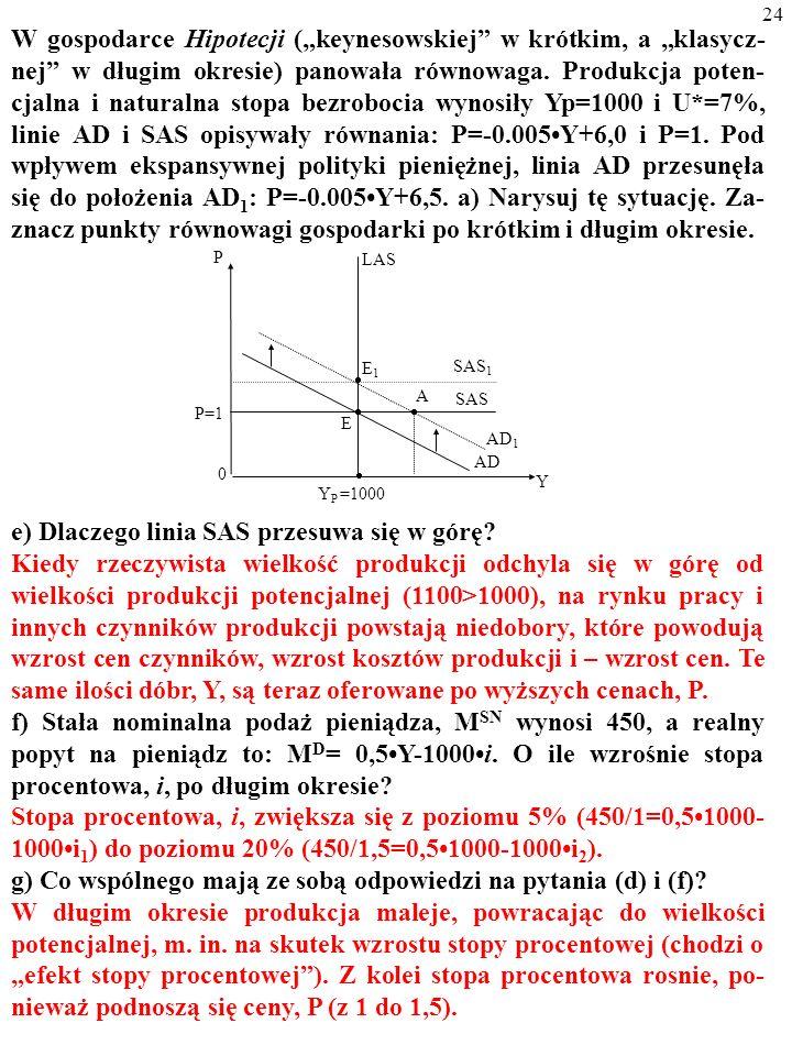 24 W gospodarce Hipotecji (keynesowskiej w krótkim, a klasycz- nej w długim okresie) panowała równowaga.