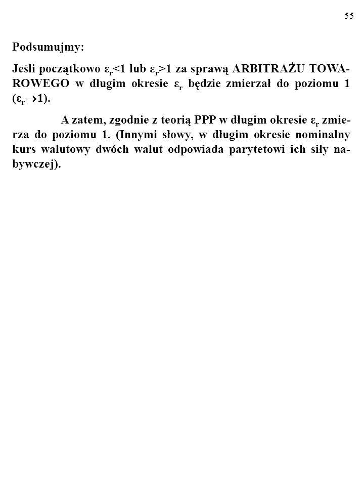 55 Podsumujmy: Jeśli początkowo ε r 1 za sprawą ARBITRAŻU TOWA- ROWEGO w długim okresie ε r będzie zmierzał do poziomu 1 (ε r 1).