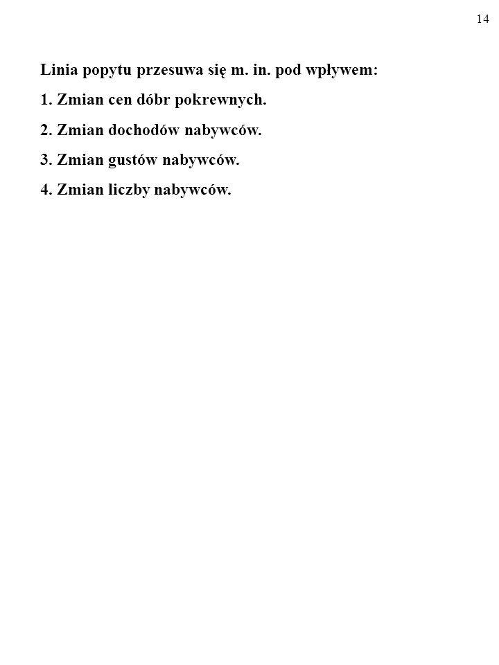 13 Cena (P) gb/sztuka Zapotrzebowanie (Q 1 ) (tys.