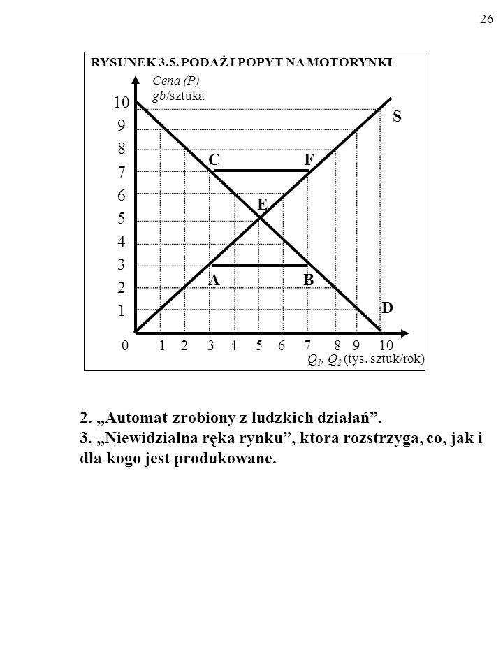 25 To jest równowaga tego typu… …a nie tego typu. 1. Kwestia STABILNOŚCI sytuacji w punkcie E