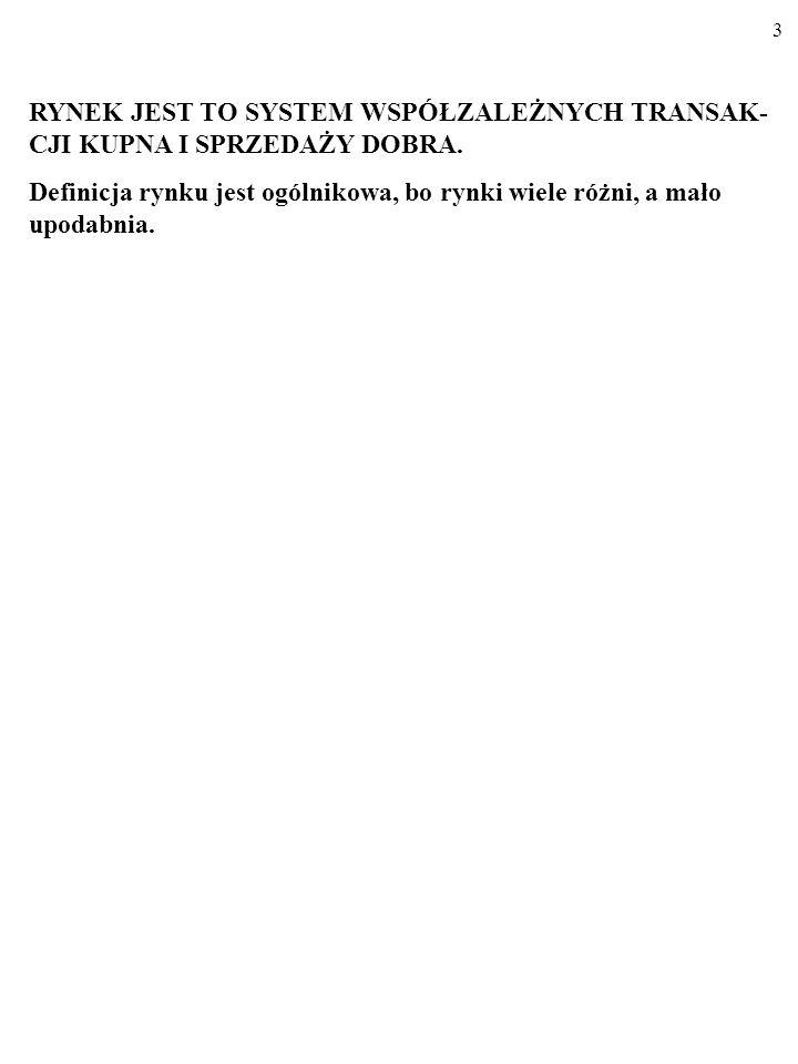 73 Rysunek: Cena maksymalna chleba w Hipotecji Cena (P) gb/sztuka Q 1, Q 2 (tys.