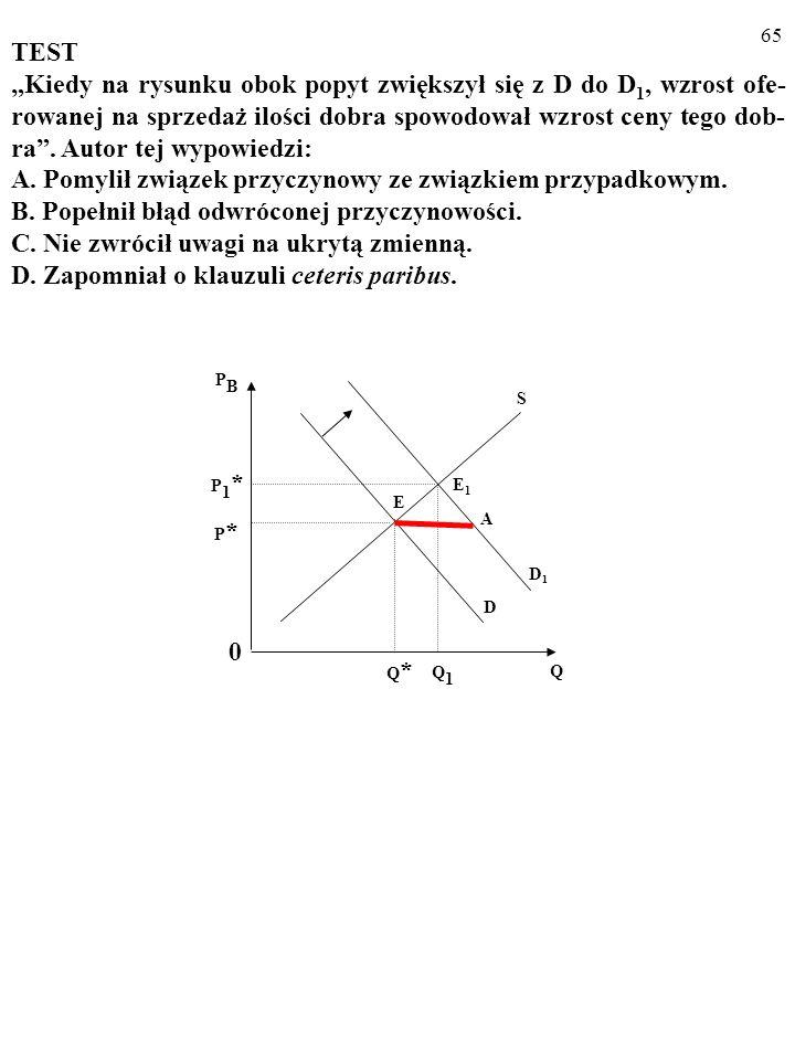 64 Q D PBPB S E 0 Q*Q* P*P* E1E1 P1*P1* Q1 Q1 D1D1 TEST Kiedy na rysunku obok popyt zwiększył się z D do D 1, wzrost ofe- rowanej na sprzedaż ilości d