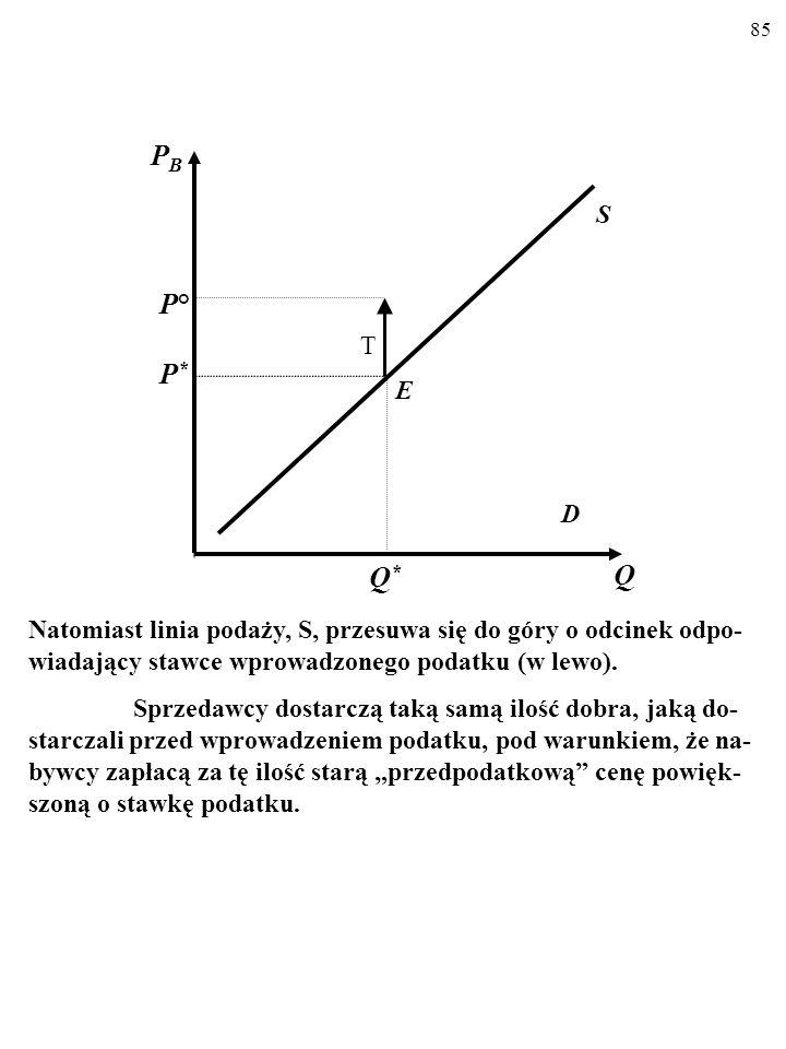 84 D S E Q PBPB P*P* Q*Q* Po wprowadzeniu podatku linia popytu, D, nie zmienia położe- nia.