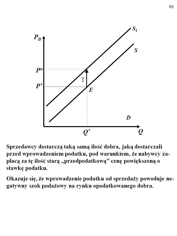 85 D S E Q PBPB P*P* Q*Q* P°P° T Natomiast linia podaży, S, przesuwa się do góry o odcinek odpo- wiadający stawce wprowadzonego podatku (w lewo).