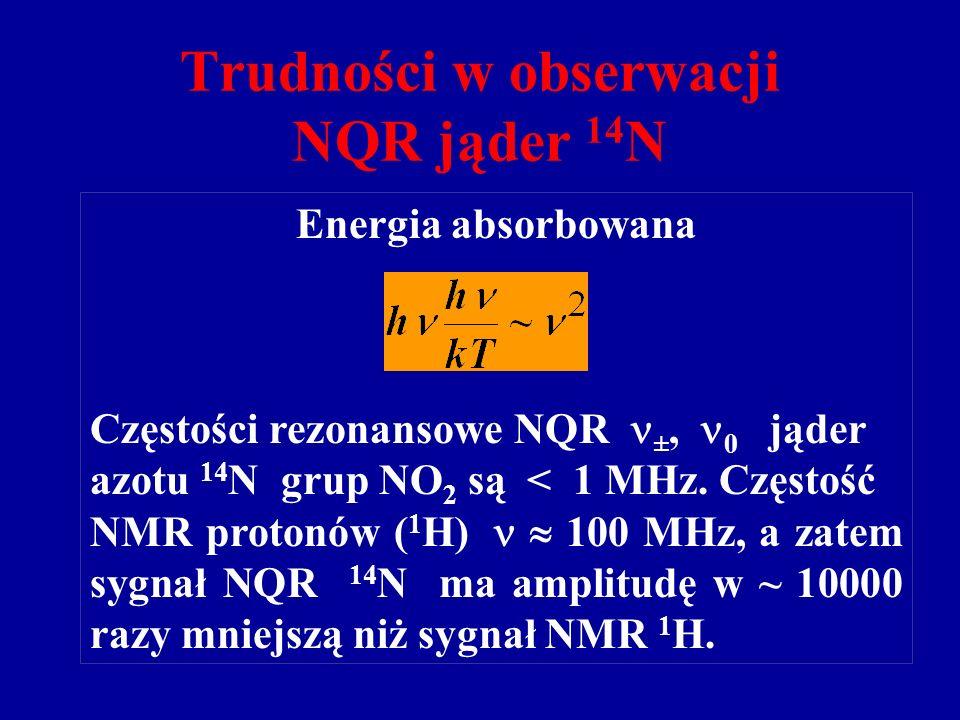 Trudności w obserwacji NQR jąder 14 N Energia absorbowana Częstości rezonansowe NQR ±, 0 jąder azotu 14 N grup NO 2 są < 1 MHz.