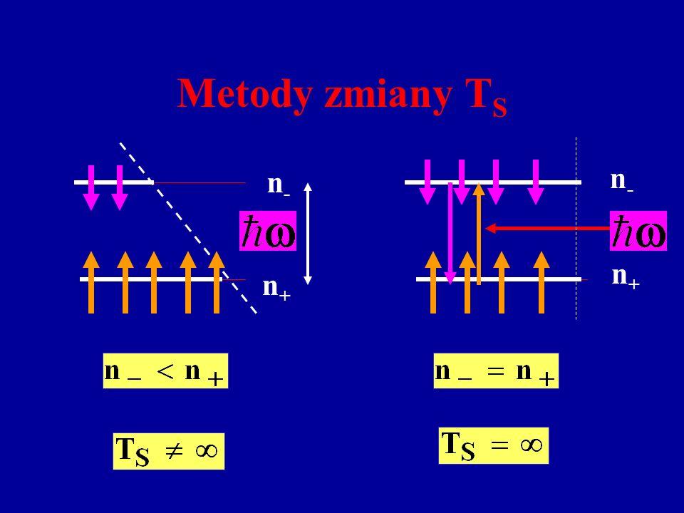 Metody zmiany T S n-n- n+n+ n-n- n+n+