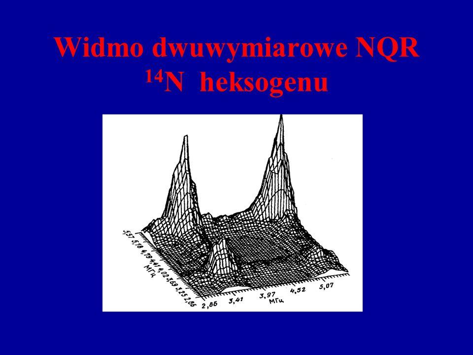 Widmo dwuwymiarowe NQR 14 N heksogenu