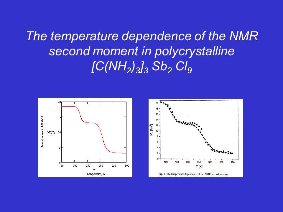 The temperature dependence of the NMR second moment in polycrystalline [C(NH 2 ) 3 ] 3 Sb 2 Cl 9