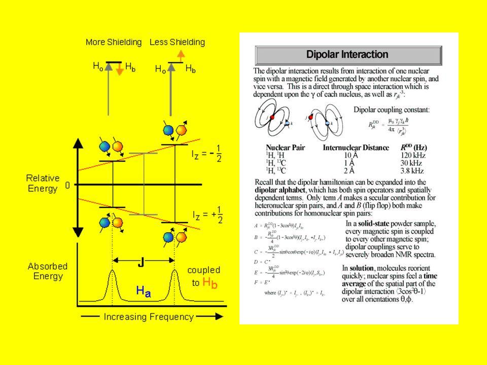 Krótkie podsumowanie Opracowano teorię obliczenia dipolowych funkcji korelacji w przy- padku skomplikowanych markowskich ruchów molekularnych.