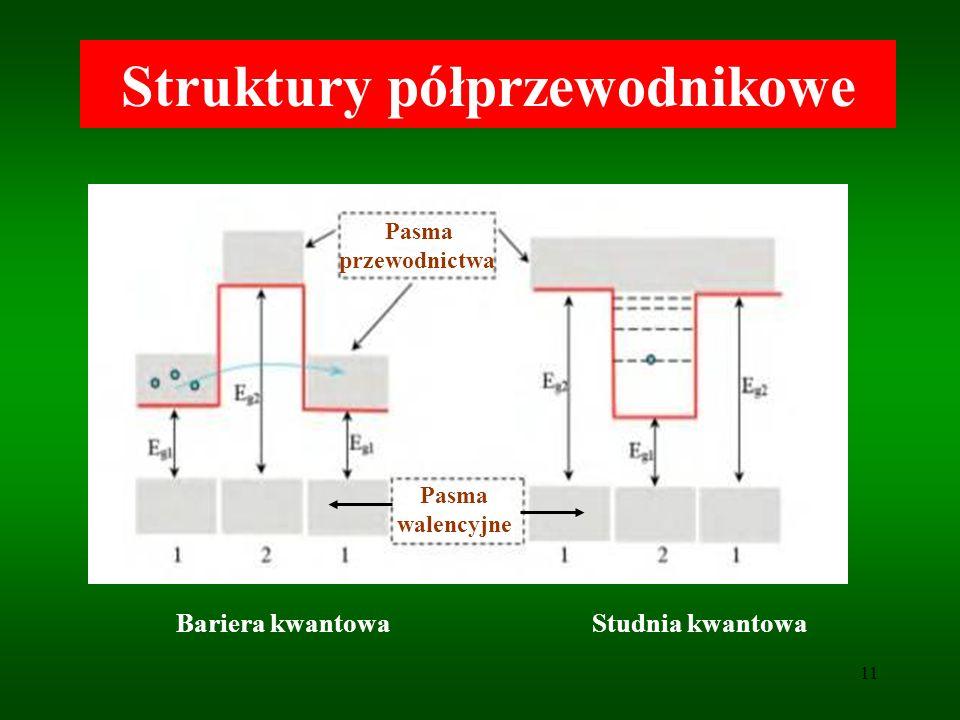 11 Struktury półprzewodnikowe Pasma przewodnictwa Pasma walencyjne Bariera kwantowaStudnia kwantowa