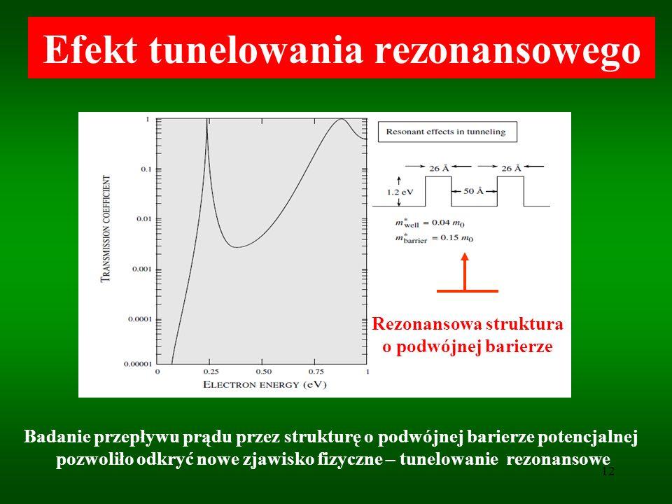 12 Efekt tunelowania rezonansowego Rezonansowa struktura o podwójnej barierze Badanie przepływu prądu przez strukturę o podwójnej barierze potencjalne