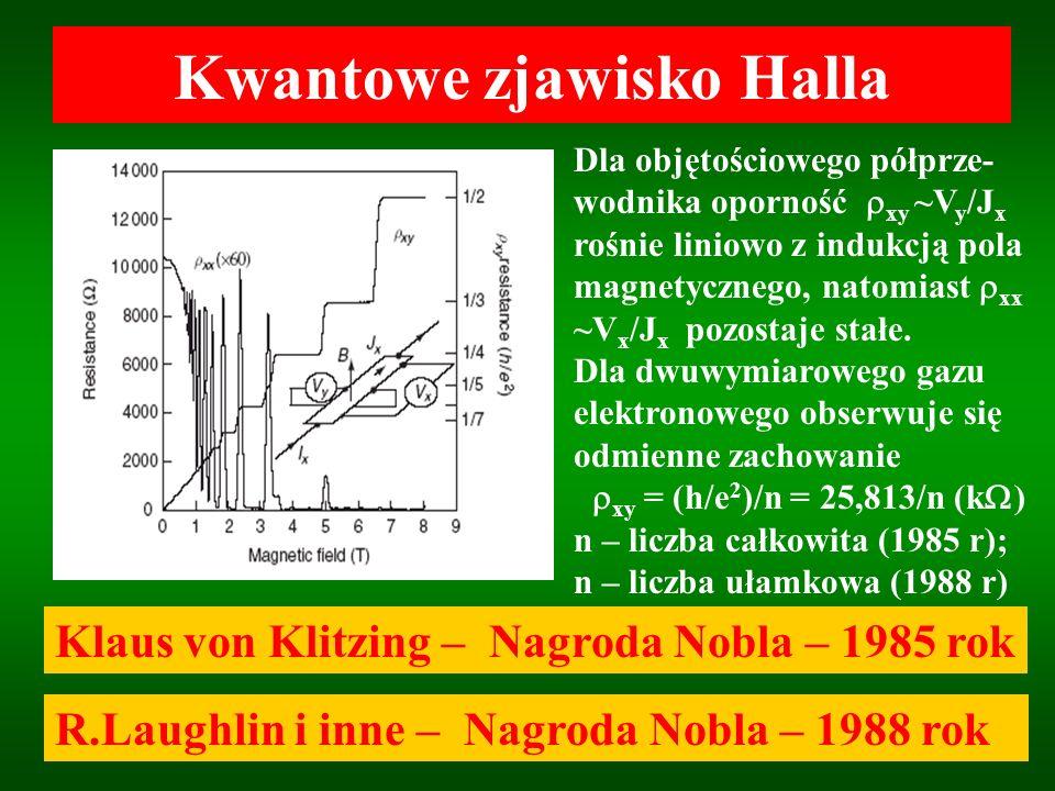13 Kwantowe zjawisko Halla Klaus von Klitzing – Nagroda Nobla – 1985 rok R.Laughlin i inne – Nagroda Nobla – 1988 rok Dla objętościowego półprze- wodn