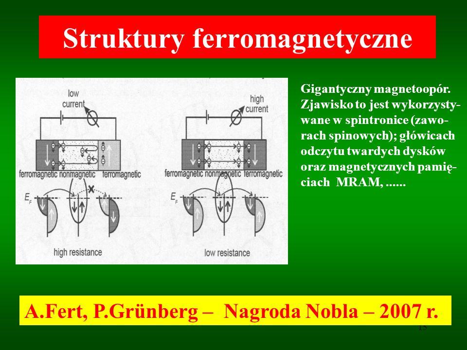 15 Struktury ferromagnetyczne A.Fert, P.Grünberg – Nagroda Nobla – 2007 r. Gigantyczny magnetoopór. Zjawisko to jest wykorzysty- wane w spintronice (z