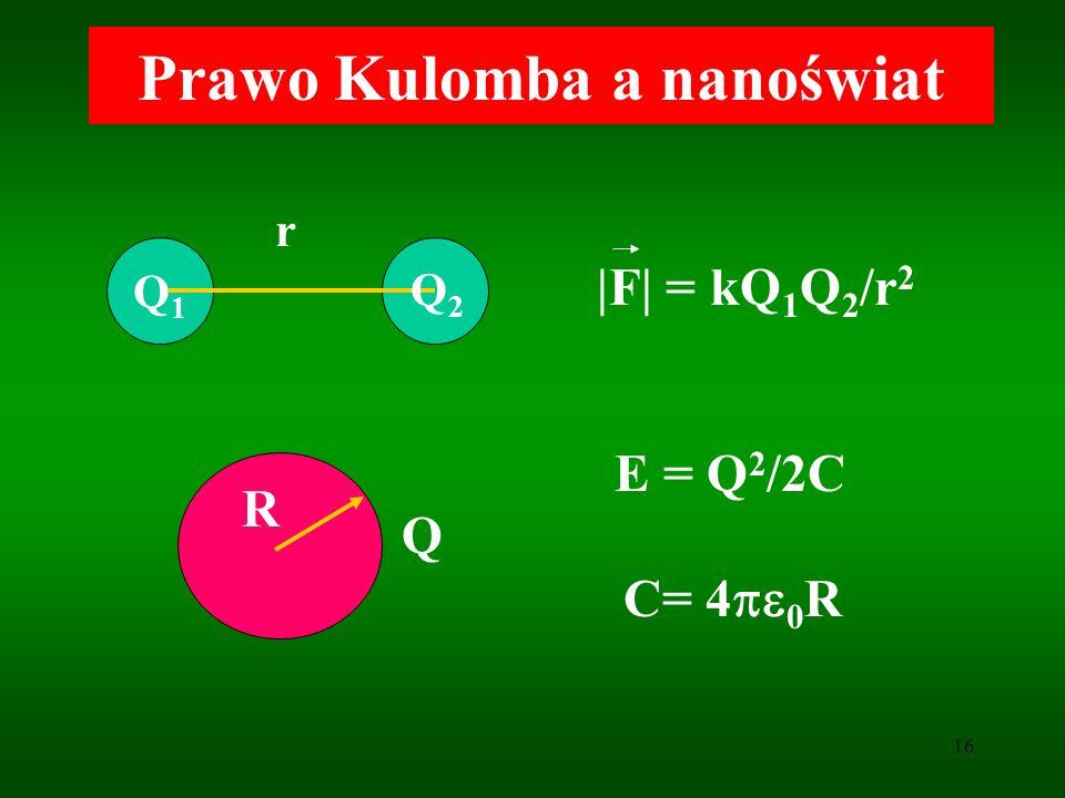 16 Prawo Kulomba a nanoświat Q1Q1 Q2Q2 r |F| = kQ 1 Q 2 /r 2 R E = Q 2 /2C C= 4 0 R Q