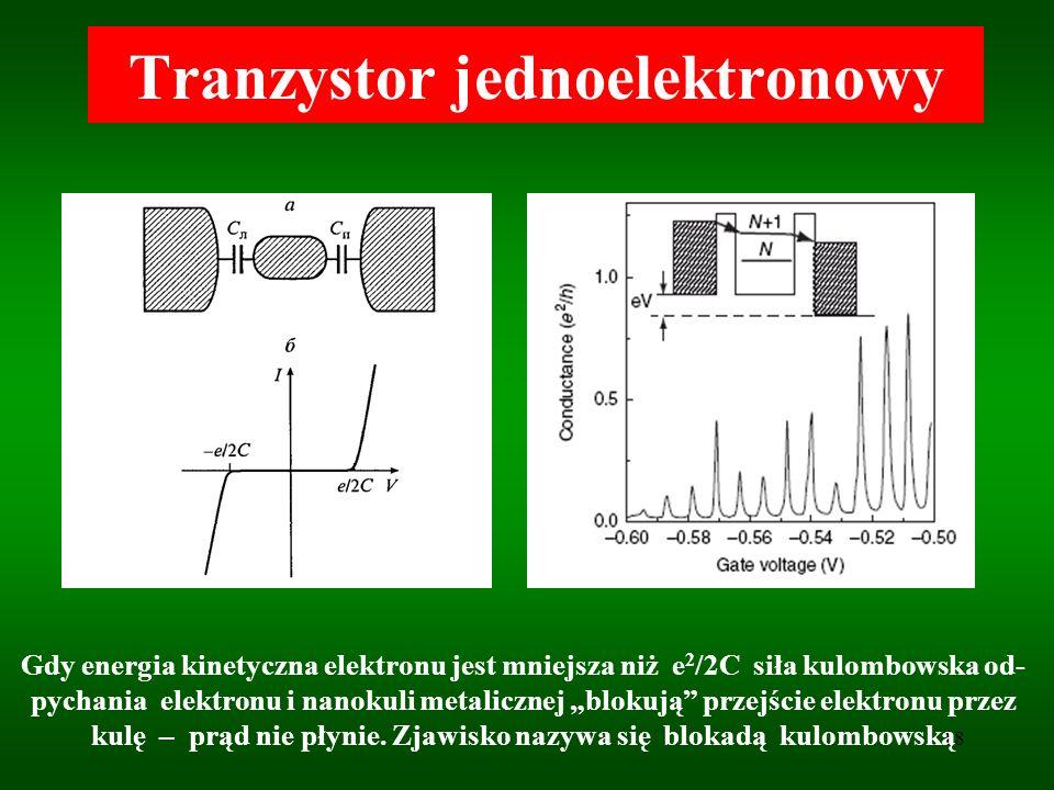 18 Tranzystor jednoelektronowy Gdy energia kinetyczna elektronu jest mniejsza niż e 2 /2C siła kulombowska od- pychania elektronu i nanokuli metaliczn