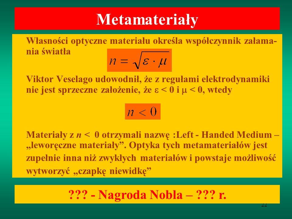 22 LEFT-HANDED MEDIUM Własności optyczne materiału określa współczynnik załama- nia światła Viktor Veselago udowodnił, że z regułami elektrodynamiki n