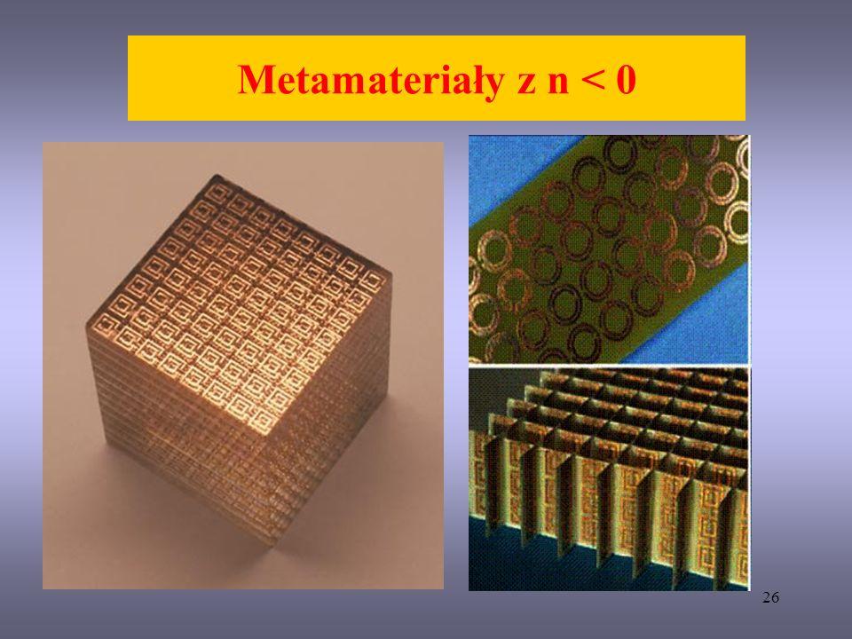26 Metamateriały z n < 0