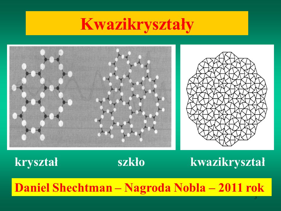 4 Kwazikryształy Struktura kwazikryształu Ag - Al W kwazikryształach występuje jak w kryształach, uporządkowanie dalekiego zasięgu, ale nie istnieje sieć krystaliczna.
