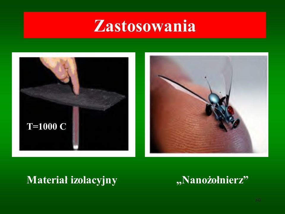 30 Zastosowania T=1000 C NanożołnierzMateriał izolacyjny