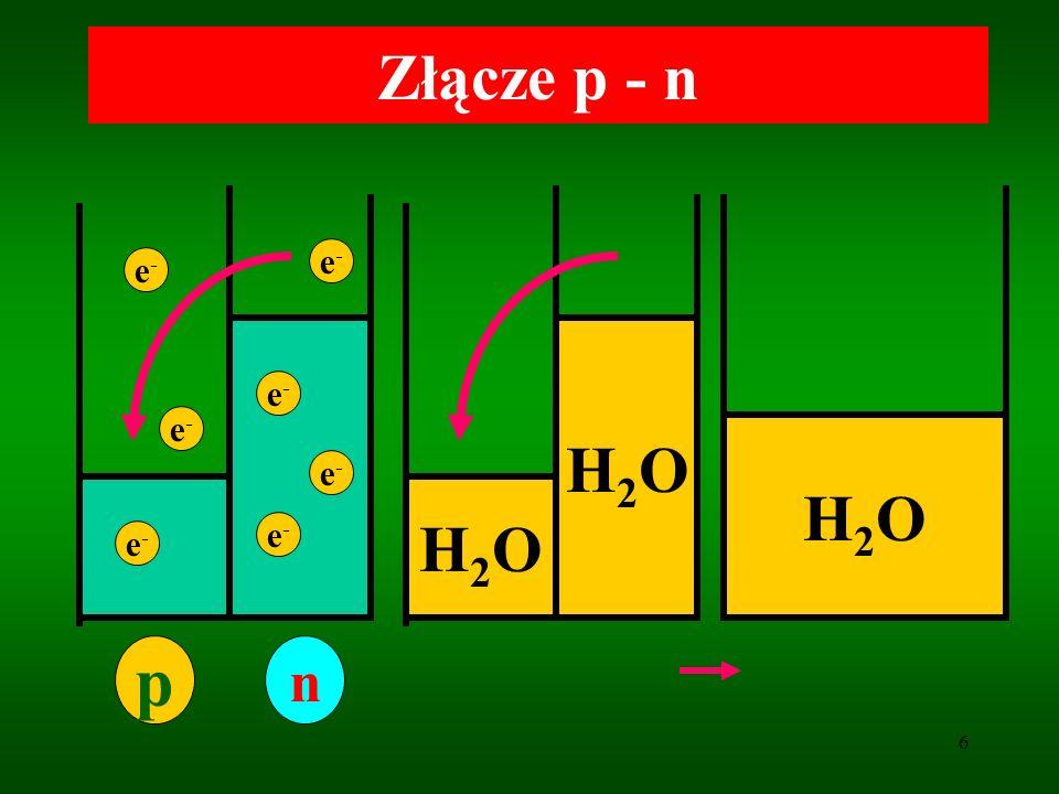 7 Sterownie prądem – diody i tranzystory p n + + - - - Warstwa zaporowa p n - - - p - - - + + + + + + Tranzystor J.Bardeen i inne – Nagroda Nobla – 1956 rok