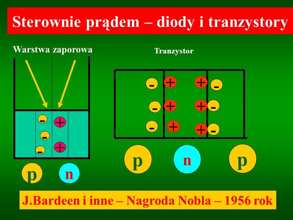 7 Sterownie prądem – diody i tranzystory p n + + - - - Warstwa zaporowa p n - - - p - - - + + + + + + Tranzystor J.Bardeen i inne – Nagroda Nobla – 19
