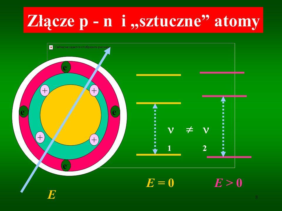 8 Złącze p - n i sztuczne atomy + e-e- ++ e-e- e-e- e-e- + + E = 0E > 0 E 2 1