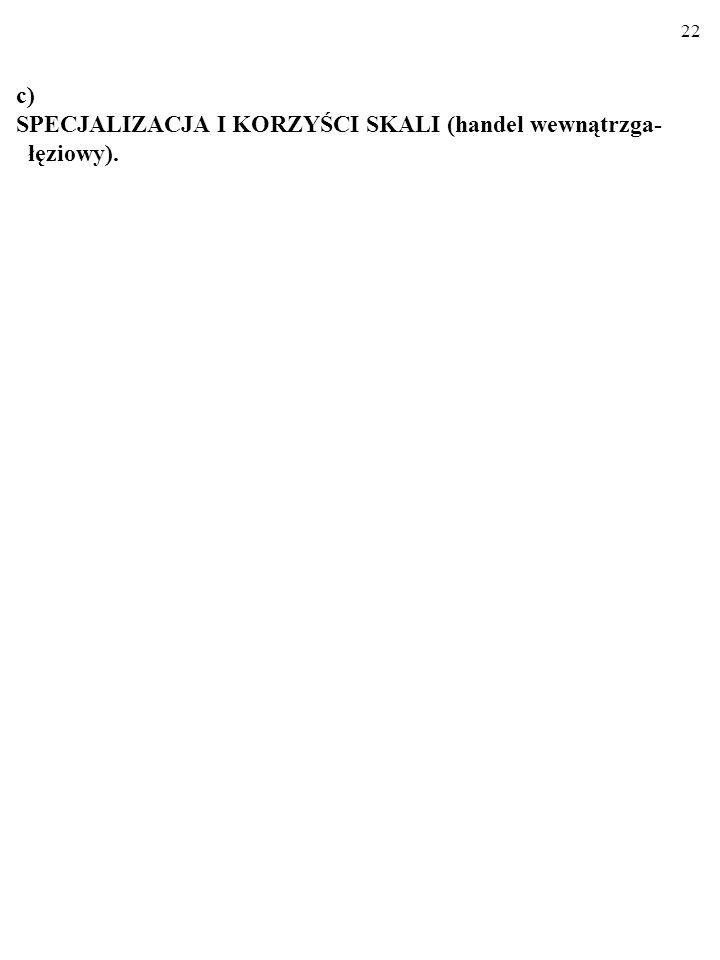 22 c) SPECJALIZACJA I KORZYŚCI SKALI (handel wewnątrzga- łęziowy).