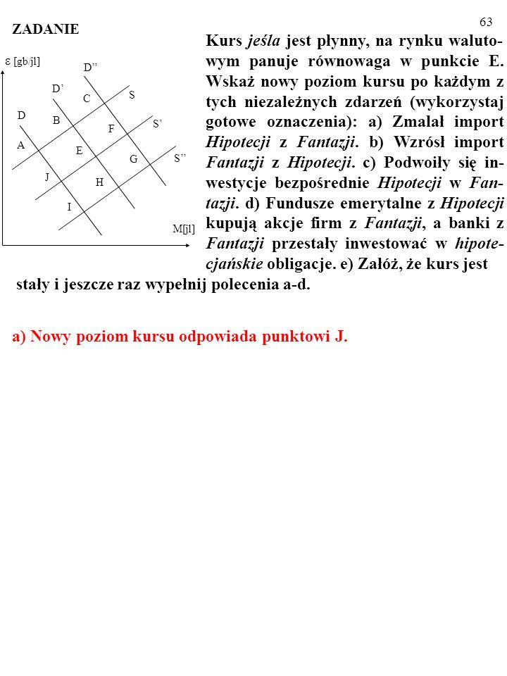 63 S S H S D D D E F G C I J A B M[jl] ε [gb/jl] Kurs jeśla jest płynny, na rynku waluto- wym panuje równowaga w punkcie E.
