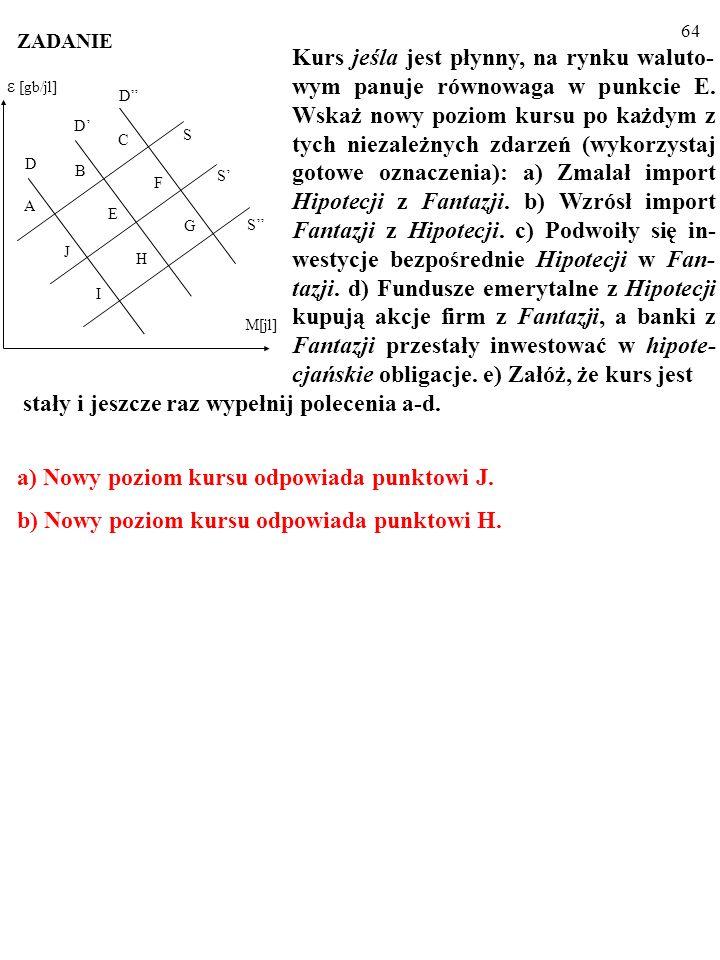 64 S S H S D D D E F G C I J A B M[jl] ε [gb/jl] Kurs jeśla jest płynny, na rynku waluto- wym panuje równowaga w punkcie E.