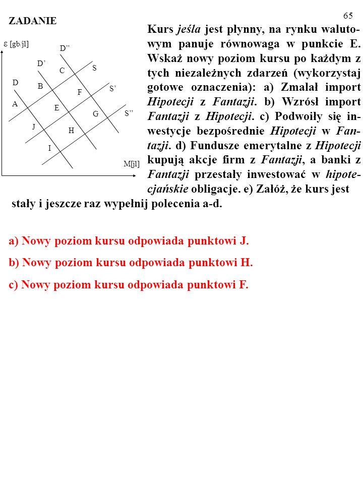 65 S S H S D D D E F G C I J A B M[jl] ε [gb/jl] Kurs jeśla jest płynny, na rynku waluto- wym panuje równowaga w punkcie E.