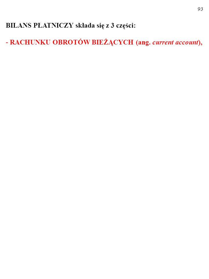 93 BILANS PŁATNICZY składa się z 3 części: - RACHUNKU OBROTÓW BIEŻĄCYCH (ang. current account),