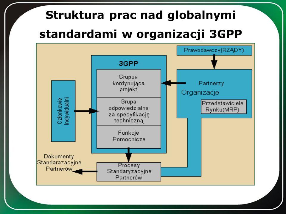 Struktura prac nad globalnymi standardami w organizacji 3GPP