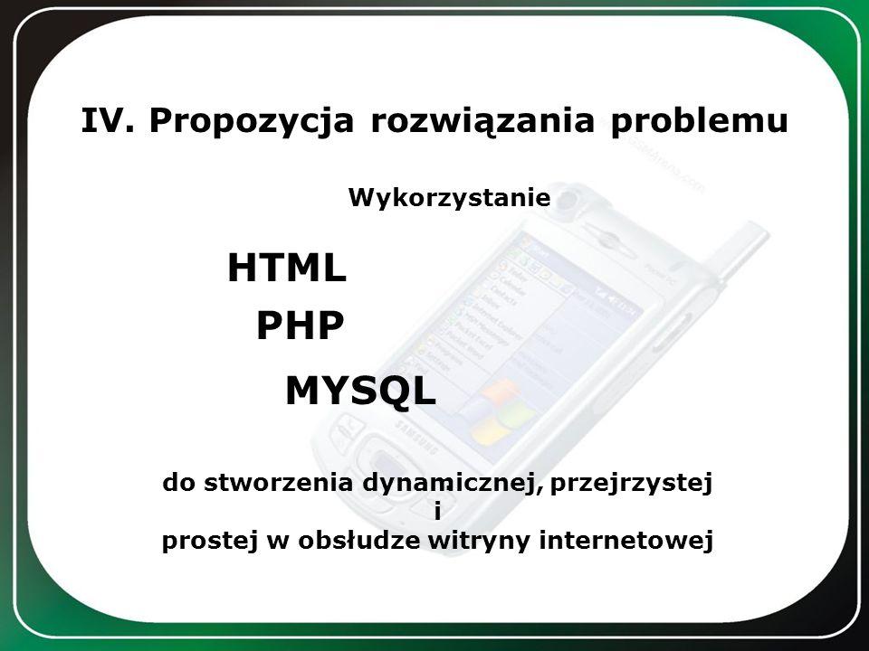 IV. Propozycja rozwiązania problemu Wykorzystanie. HTML PHP MYSQL do stworzenia dynamicznej, przejrzystej i prostej w obsłudze witryny internetowej
