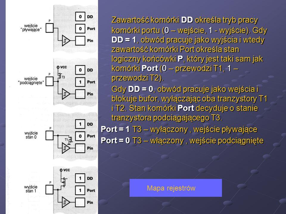 Zawartość komórki DD określa tryb pracy komórki portu (0 – wejście, 1 - wyjście).