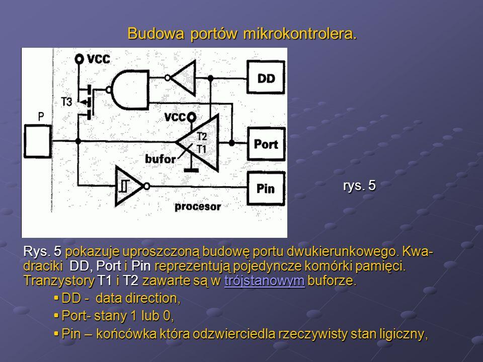 Budowa portów mikrokontrolera.rys. 5 Rys. 5 pokazuje uproszczoną budowę portu dwukierunkowego.