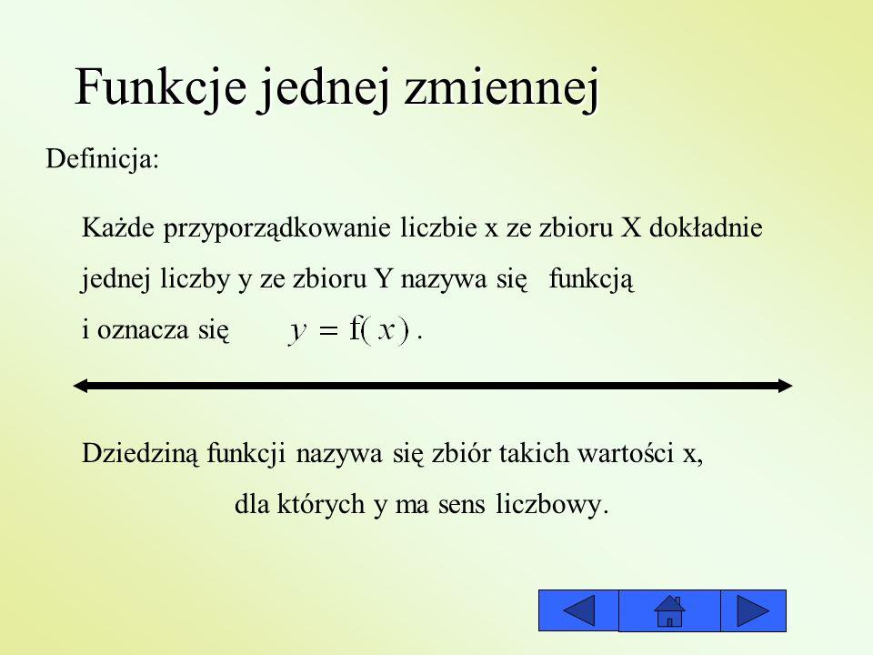 Ciągłość funkcji - tw.