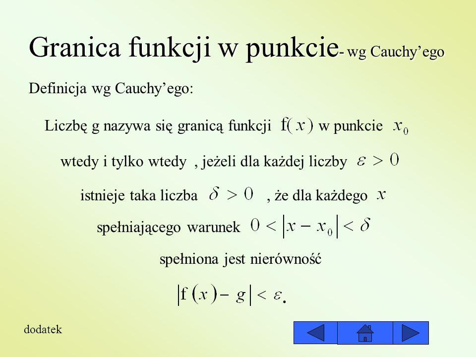 Granica funkcji w punkcie - wg Cauchyego - symbolicznie. dodatek