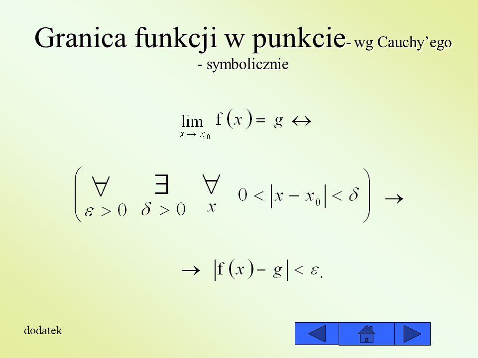 Rodzaje nieciągłości funkcji w punkcie - nieciągłość usuwalna Granica funkcji w punkcie, Jeżeli jest punktem nieciągłościpierwszego rodzaju funkcji ma w punkcie.