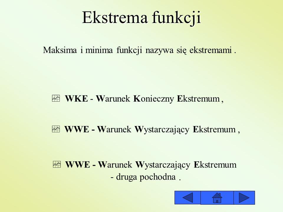 Ekstrema funkcji WKE - Warunek Konieczny Ekstremum WWE - Warunek Wystarczający Ekstremum,, Maksima i minima funkcji nazywa się ekstremami. WWE - Warun