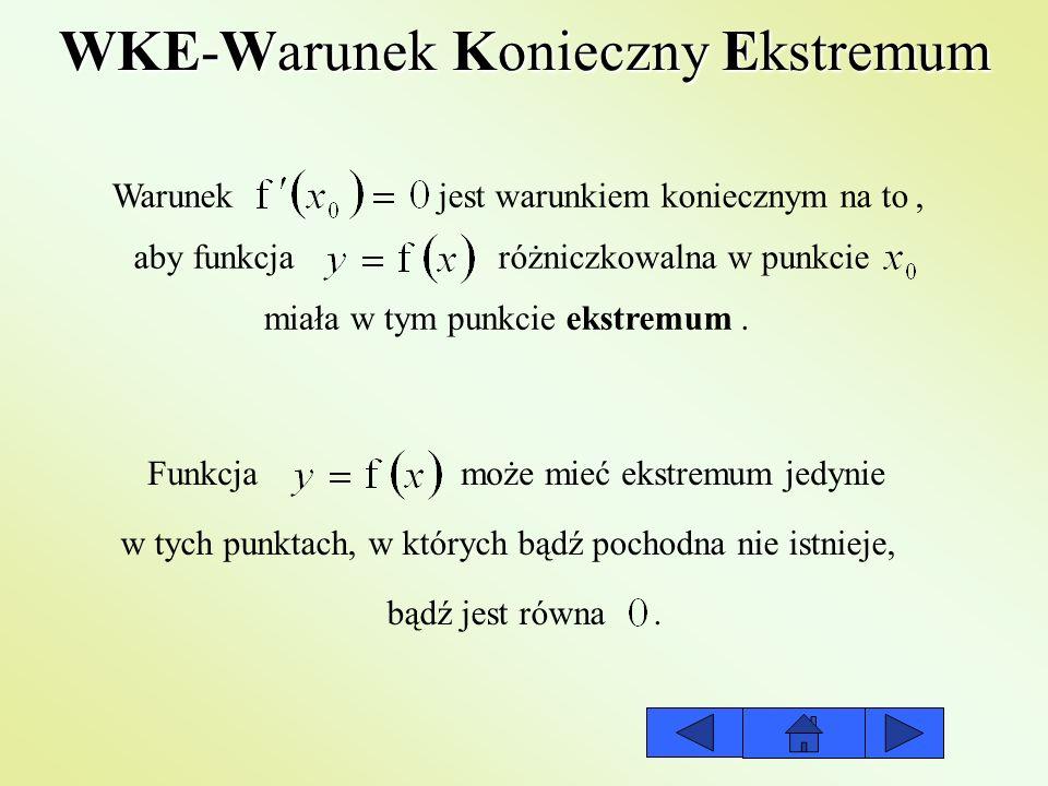 WKE-Warunek Konieczny Ekstremum Warunek jest warunkiem koniecznym na to, aby funkcja różniczkowalna w punkcie ekstremum.miała w tym punkcie Funkcja mo