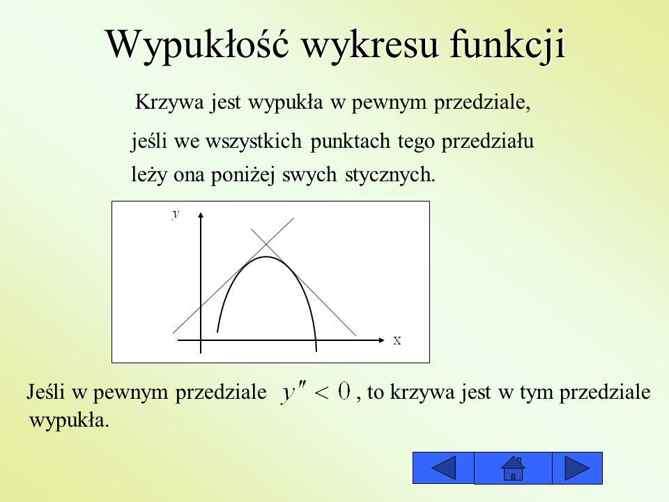 Wypukłość wykresu funkcji Krzywa jest wypukła w pewnym przedziale, jeśli we wszystkich punktach tego przedziału leży ona poniżej swych stycznych. Jeśl