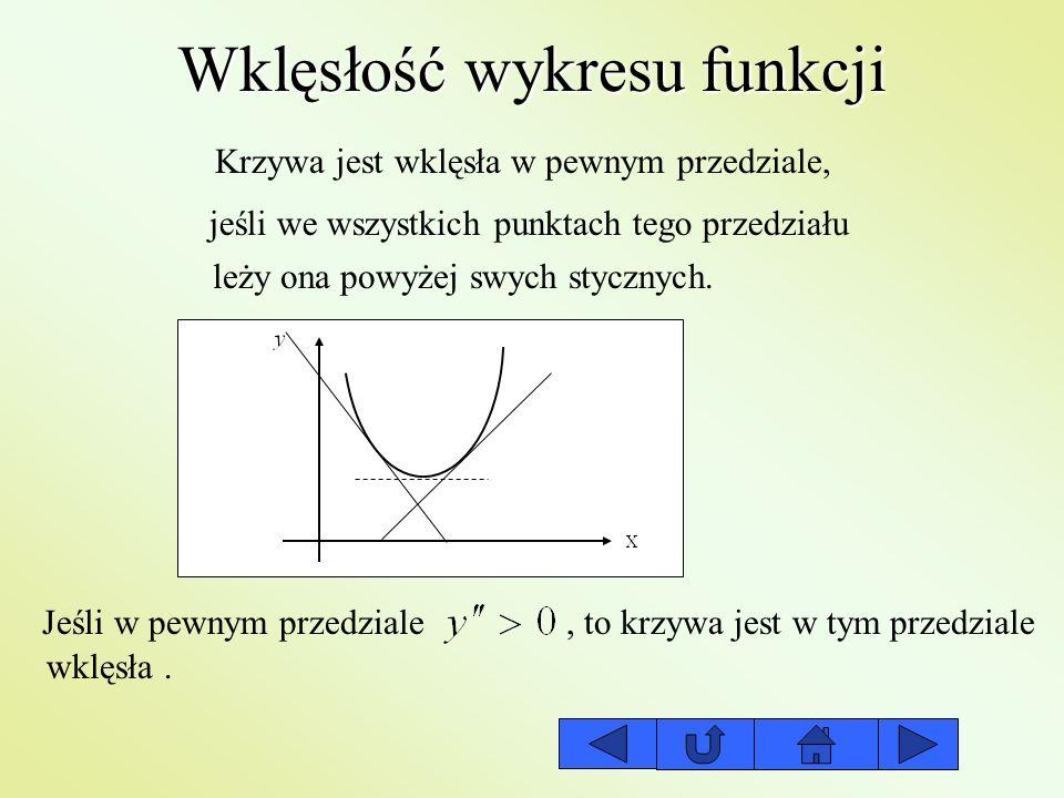 Wklęsłość wykresu funkcji Krzywa jest wklęsła w pewnym przedziale, jeśli we wszystkich punktach tego przedziału leży ona powyżej swych stycznych. Jeśl