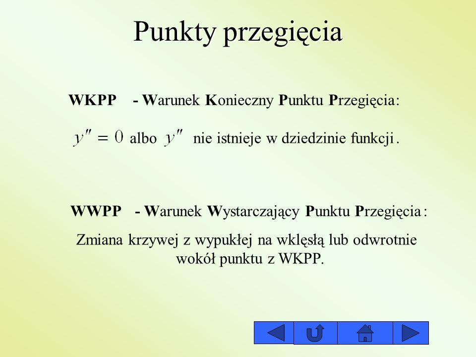 Punkty przegięcia WKPP - Warunek Konieczny Punktu Przegięcia albonie istnieje w dziedzinie funkcji. : WWPP - Warunek Wystarczający Punktu Przegięcia Z
