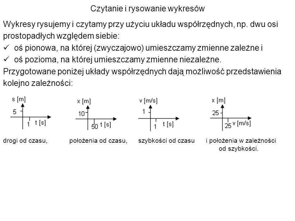 Czytanie i rysowanie wykresów Wykresy rysujemy i czytamy przy użyciu układu współrzędnych, np. dwu osi prostopadłych względem siebie: oś pionowa, na k
