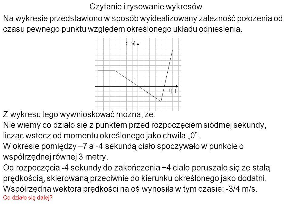 Czytanie i rysowanie wykresów Wykres przedstawia zależność szybkości od czasu w ruchu pewnego ciała.