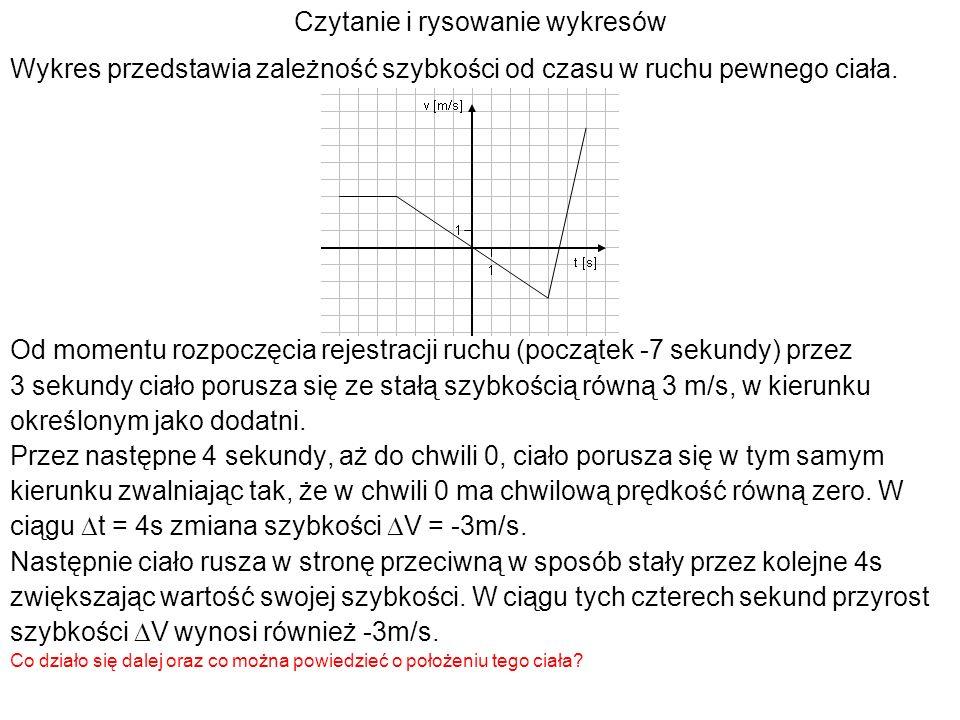Czytanie i rysowanie wykresów Wykres przedstawia zależność szybkości od czasu w ruchu pewnego ciała. Od momentu rozpoczęcia rejestracji ruchu (począte
