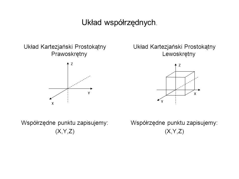 Układ współrzędnych. Układ Kartezjański Prostokątny Prawoskrętny Współrzędne punktu zapisujemy: (X,Y,Z) Układ Kartezjański Prostokątny Lewoskrętny Wsp
