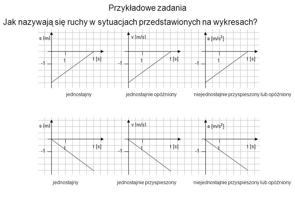 Przykładowe zadania Oblicz, dla każdego wykresu, z jakimi średnimi szybkościami poruszał się obiekt w ciągu trzech sekund ruchów przedstawionych na poniższych wykresach.