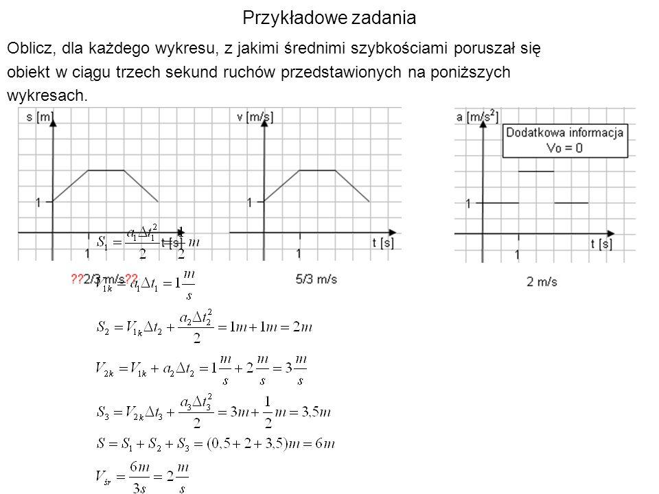 Przykładowe zadania Oblicz, dla każdego wykresu, z jakimi średnimi szybkościami poruszał się obiekt w ciągu trzech sekund ruchów przedstawionych na po