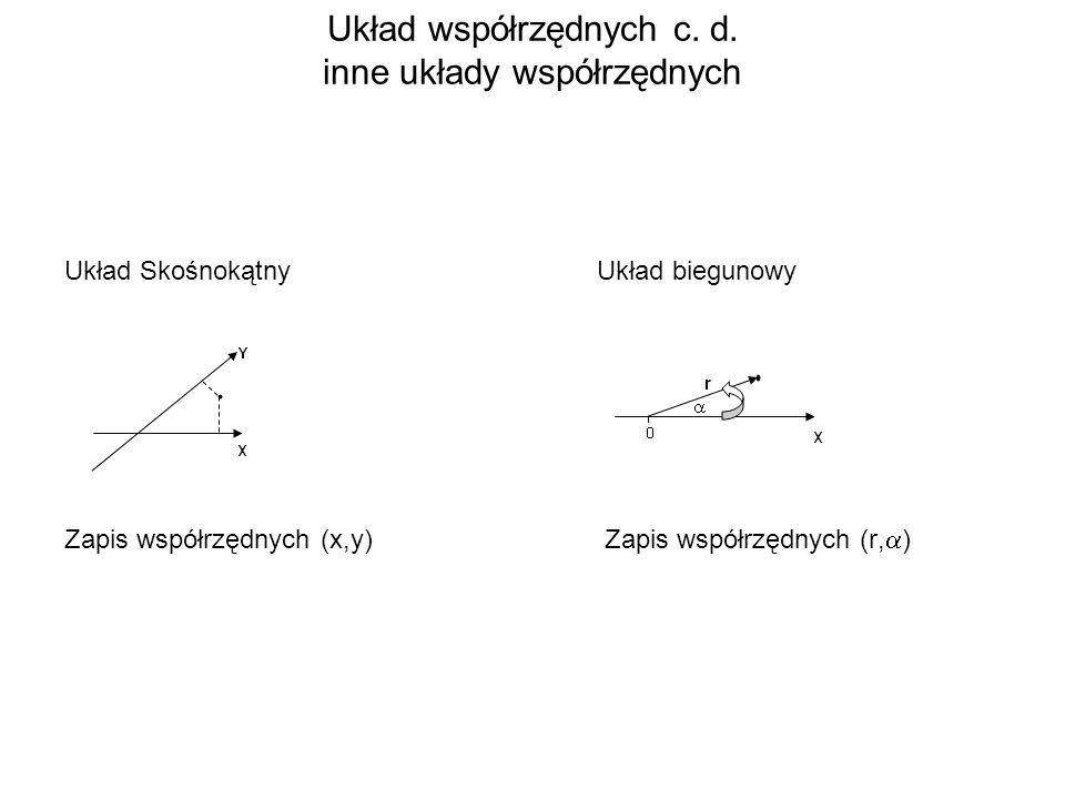 Układ współrzędnych c. d. inne układy współrzędnych Układ SkośnokątnyUkład biegunowy Zapis współrzędnych (x,y) Zapis współrzędnych (r, )